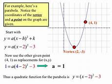 modeling with quadratic functions