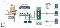 how do i set this pwb 58141 02 up leviton online knowledgebase