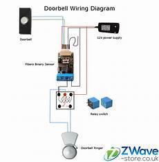 doorbell wiring diagram domotique