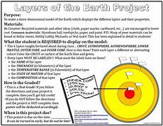 39 best earth layers images pinterest earth layers earth science and geography