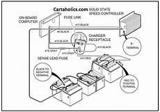 Diagram 1996 48 Volt Club Car Wiring Diagram