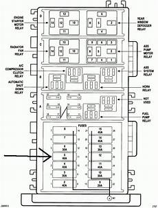 97 jeep wrangler fuse box diagram 2003 jeep wrangler fuse box diagram fuse box and wiring diagram