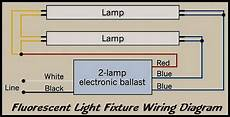 how to repair fluorescent light fixtures removeandreplace com