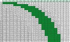 co2 effizienzklasse tabelle dynamische