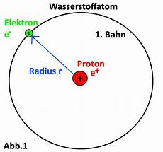 physik4all atom energieformel bohr