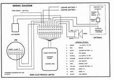 burglar alarm wiring diagram pdf find out here burglar alarm wiring diagram pdf download