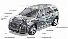 Brennstoffzelle Im Auto - brennstoffzellen funktionsweise und anwendungen