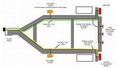 7 trailer plug light wiring diagram color code trailer conversation pinterest rv