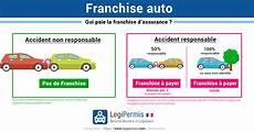 Comment Marche La Franchise D Assurance Auto Legipermis