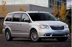 Chrysler Town And Country Mileage
