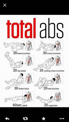 pin by frances barrantes on gym workouts abs workout