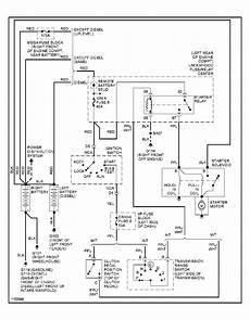 Starter Motor Wiring Diagram Chevy by Wiring Diagram Of Starter Motor Impremedia Net