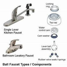 how do you fix a leaking kitchen faucet how to repair a leaking faucet