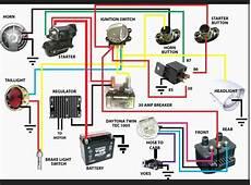 harley 7 pin wiring diagram pin by jim on shovelhead photos and wiring diagrams softail