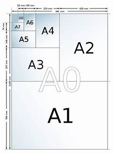a1 a2 a3 a4 learn about paper sizes if you d like to know more design inc