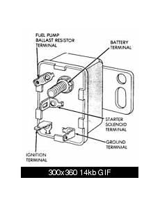 1989 jeep yj engine diagram 88 yj starter relay wiring diagram jeepforum