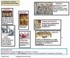 riassunto guerre persiane mappa storia repubblica romana suddivisione dei poteri