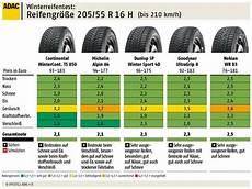 winterreifen test 205 55 r16 winterreifen test des adac 2012 205 55 r16 h bis 210 km