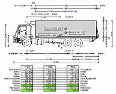 axle load calculations commercial vehicle compliance