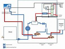 how a rv water system diagram new pv water setup advice small cabin forum