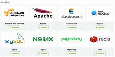 pagerduty java api datadog v 5 monitoring with pagerduty hipchat and apm 2019