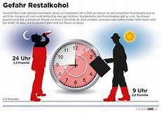 Gefahr Restalkohol Gesundheit Si