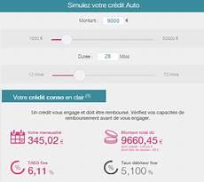 Pret Auto Credit Agricole
