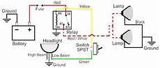 lighting wiring harness diagram ollllllo electrical