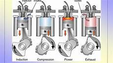 4 stroke diesel engine working