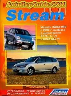 old cars and repair manuals free 2000 honda passport interior lighting download free honda stream 2000 repair manual maintenance and operation image by