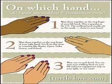 which does a wedding ring go aliando medium