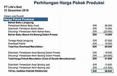 perbedaan laporan keuangan perusahaan manufaktur dengan perusahaan dagang jurnal