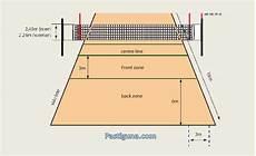 Ukuran Lapangan Bola Voli Beserta Gambar Dan Keterangannya