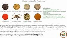 Ras El Hanout - ras el hanout the fair seas spice co