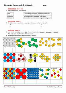 molecules worksheet elements compounds and molecules worksheet by trafficman teaching resources tes