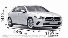 Dimensions Of Mercedes Cars Showing Length Width And