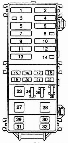 98 mazda b2500 fuse diagram repair guides