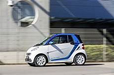 Smart Fortwo Electric Drive Reichweite Preis Batterie