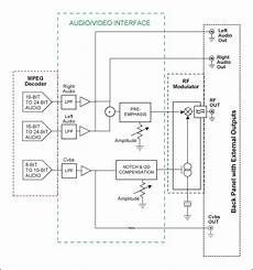 do it by self with wiring diagram av to rf converter circuit diagram