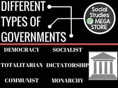 governments of the world world history us history geography world history geography lessons