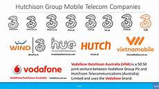 mobile telecommunications co operator the global reach of hutchison 3