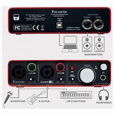 focusrite 2i2 focusrite 2i2 usb audio interface nearly new at gear4music