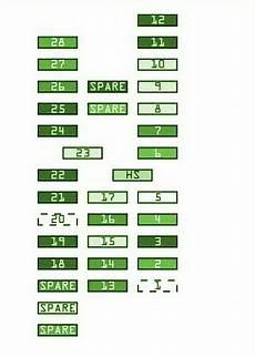 peugeot 306 fuse box diagram circuit wiring diagrams