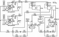Base Cogeneration Power Plant Layout And Simulation