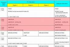 küchenzeile 2 40m 9m2pju 40m band for malaysian radio