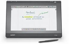 Free Whiteboard Software For Teaching | openboard the best interactive whiteboard for schools and universities