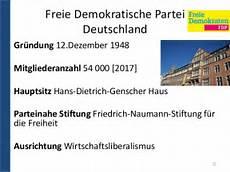 das haus deutschland partei parteien in deutschland