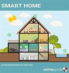 smart home einsteiger ratgeber zur haussteuerung