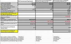 Wie Viel Eigenkapital F 252 R Den Hauskauf