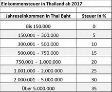 Einkommensteuer Tabelle Thailand Ab 2017 Steuerberechnung
